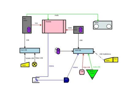 Diagrama1b